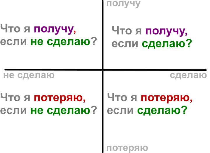 DekartovyKoordinaty